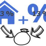 Как вернуть более полумиллиона рублей после покупки квартиры в ипотеку?