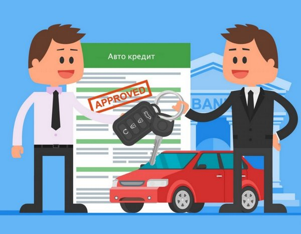 Поиск банка для автокредита
